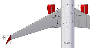aerodynamic chord wing root length where is it measured from airliners net