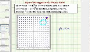 ex determine the sign of the divergence from the graph of a