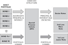 lexisnexis node id financial markets and financial crises