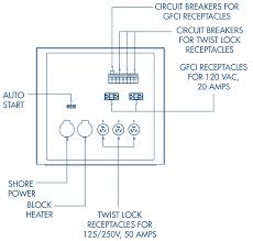 50 Amp 208 Volt Wiring Diagram Qp 400 Generators Southwest Products