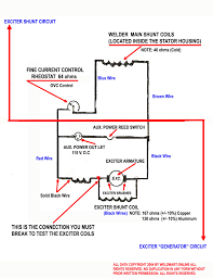 armature wiring diagram wiring diagram manual