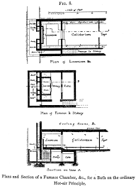 roman bath house floor plan