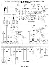chevy tahoe fuse box wiring diagram simonand