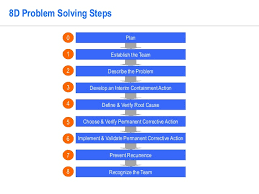 8d report format template 8d problem solving template by operational excellence consulting