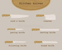 vector kitchen knives stock vector image of cutting 65671061