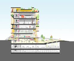 workac proposes open museum for beirut museum of art evoking art