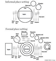how to set a dinner table correctly 78 dining table layout etiquette tips for the perfect formal