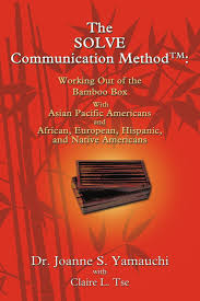 the solve communication method working out of the bamboo box with