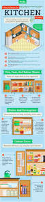 Best Kitchen Cabinets For The Money by The Ultimate Guide To Kitchen Organization Trulia U0027s Blog Life
