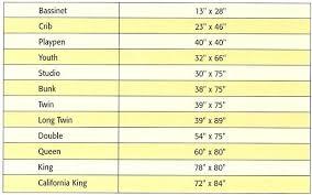 Crib Size Mattress Dimensions Mattress Dimension Chart Sheet For Quilters Mattress Sizing