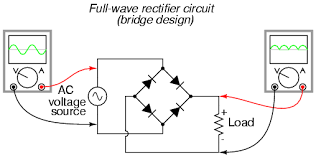 bridge rectifier design formulas the best bridge 2017