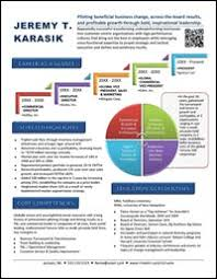 Infographic Resumes Samples Of Job Search Documents Beyond The Resume