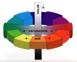 color wheel for makeup artists the nitty gritty of makeup lighting porter