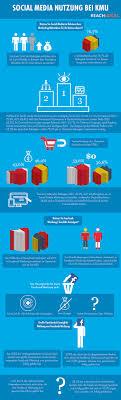 si e social de 147 best social media images on digital marketing