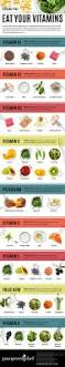 Do You Get Vitamin D From Tanning Bed Best 25 Vitamin D Supplement Ideas On Pinterest Vitamin D3