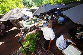 Best Patio In Houston Enjoy Houston U0027s Cool Front At These Patio Bars And Restaurants