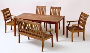 Patio Plus Outdoor Furniture Inspirational World Market Outdoor Furniture Or Cost Plus Patio