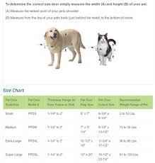 through the glass dog doors amazon com ideal pet products original pet door with telescoping