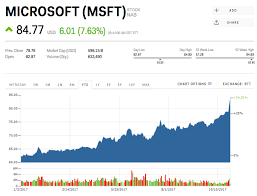 microsoft stock microsoft hits a record high after crushing earnings msft