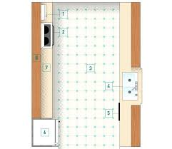 kitchen layout guide design ideas for a galley kitchen