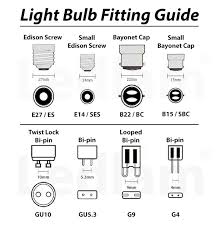 different light bulb bases light bulb fitting guide light bulb bases and socket types