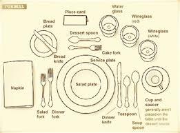 table setting proper table setting