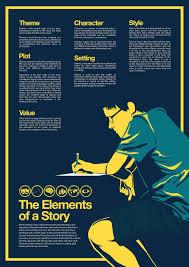 Design By Yourself by 10 1 Stories By Yourself U2014 Kevinwijaya Info