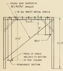 Welding Table Plans by Welding Table Plans Chassis Jig Table Nomad Welding Table An