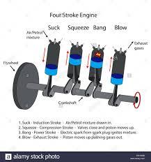 3 1 engine diagram chevy engine diagram wirdig com acirc reg saab