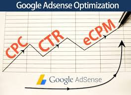 adsense cpc how 10 things will increase your adsense ctr 2018 improve cpc