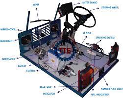 solar panel wiring diagram cars solar panel combiner box solar