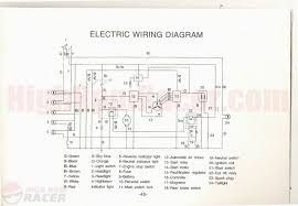 wildfire 150cc scooter wiring diagram on wildfire download wirning