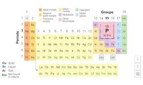 Periodic Table Sr K12 Periodic Table Android Apps On Google Play