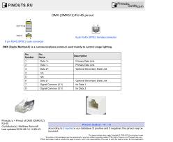 dmx wiring diagram lighting control panel wiring diagram u2022 wiring