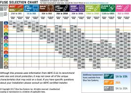 pvc conduit fill table 2008 mazdaspeed 3 fuse box diagram f body wiring mazda layout data