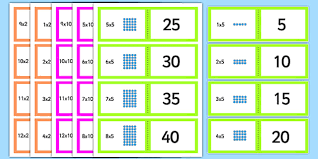 array multiplication cards 2 5 and 10 times tables array