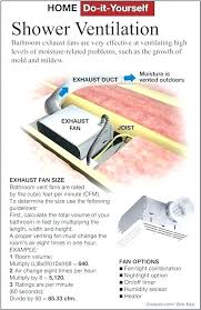how to replace a bathroom ceiling fan replace a bathroom ceiling fan www gradschoolfairs com