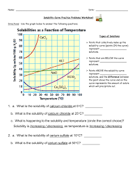 best solubility curves worksheet all pages 1 thru 4 worksheetkid