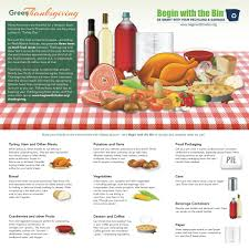 thanksgiving medley composting leftovers guide to a sustainable thanksgiving