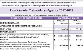 uatre nueva escala salarial para los trabajadores agrarios trabajo agrario escalas salariales y topes 2017 2018