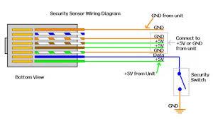intelligent sensors faq didactum security gmbh