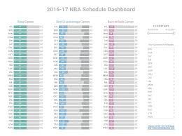 a simple tool to analyze the nba schedule