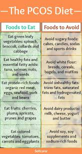 pcos diet foods to eat and foods to avoid selfcarer