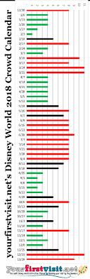 disney world crowds in 2018 yourfirstvisit net