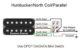 hss strat wiring diagram for coil split using 3 way switch