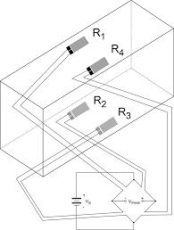 component strain gauge pressure sensor patent us5242863 silicon
