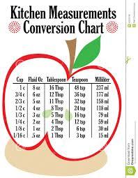 conversion mesure cuisine to ml clipart