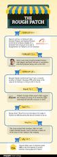 flip kart binny bansal charts a new course for flipkart techcircle in