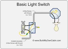 wiring diagram wiring diagram for light switch and outlet wiring