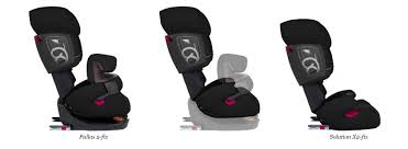 test siege auto groupe 1 2 3 pallas 2 fix cybex global